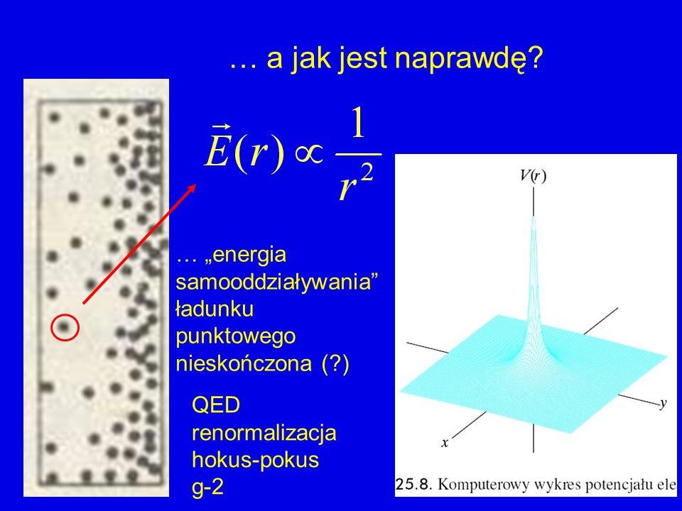 … energia samooddziaływania ładunku punktowego nieskończona (?) QED renormalizacja hokus-pokus g-2