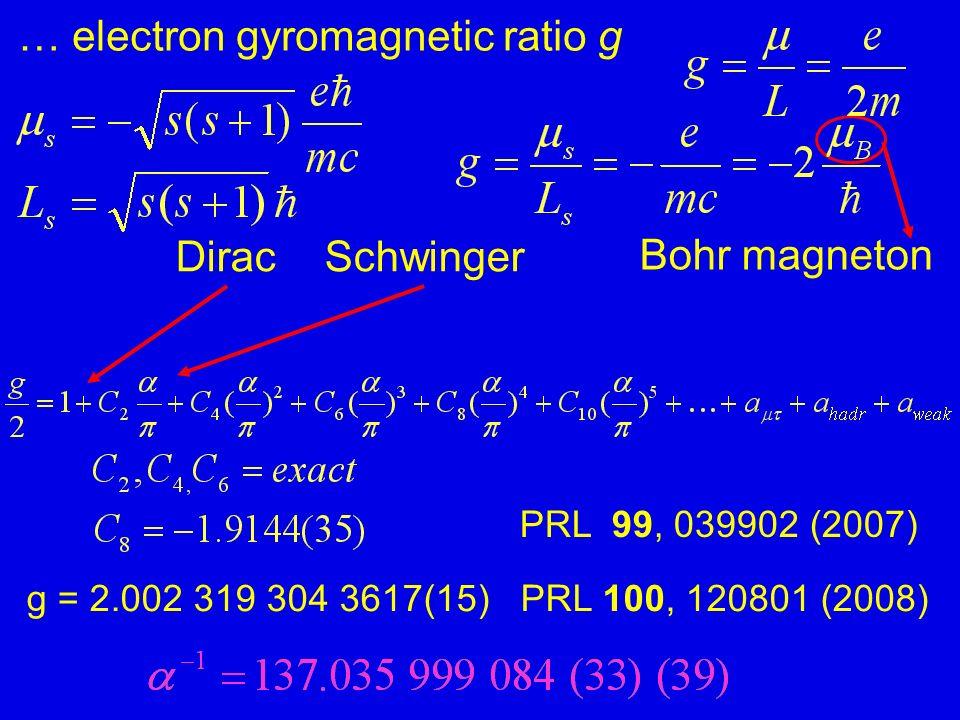 DiracSchwinger g = 2.002 319 304 3617(15) PRL 100, 120801 (2008) Bohr magneton … electron gyromagnetic ratio g PRL 99, 039902 (2007)