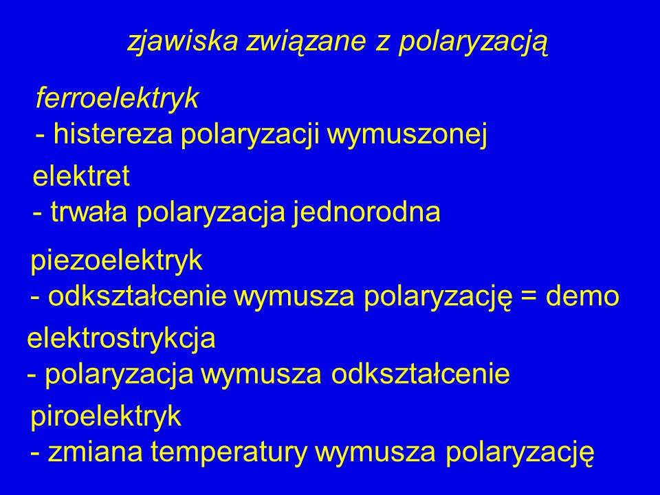 zjawiska związane z polaryzacją ferroelektryk - histereza polaryzacji wymuszonej elektret - trwała polaryzacja jednorodna piezoelektryk - odkształceni