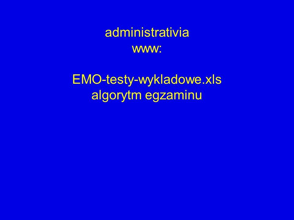 administrativia www: EMO-testy-wykladowe.xls algorytm egzaminu