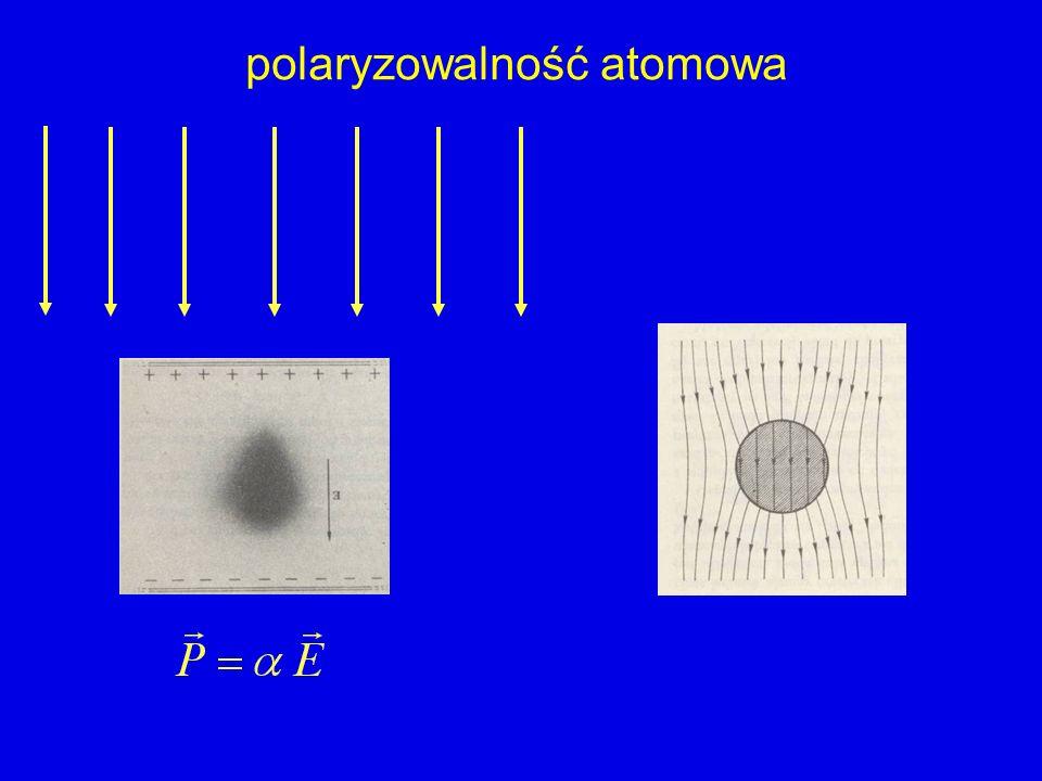 coś za coś – pożytki i niedostatki indukcji D rotacja D = niezerowa rotacja D implikuje: dla D nie istnieje prawo Coulomba dla D nie istnieje potencjał dygresja: zachowawcze pole E a tw.