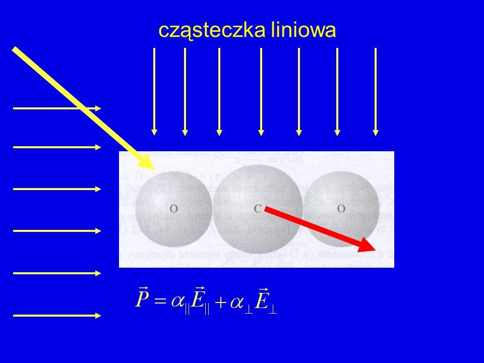 Potencjał elektrostatyczny pole bezwirowe dowolna krzywa zamknięta L nie zależy od drogi całkowania 3 dowód w domu w 2 ukł.