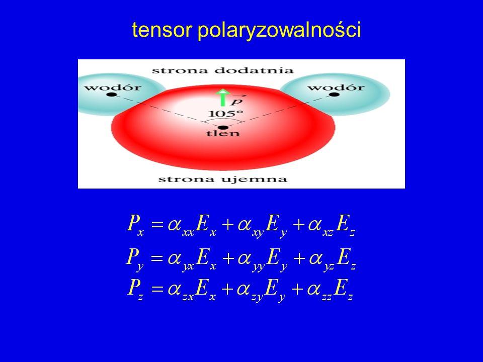 zjawiska związane z polaryzacją ferroelektryk - histereza polaryzacji wymuszonej elektret - trwała polaryzacja jednorodna piezoelektryk - odkształcenie wymusza polaryzację = demo elektrostrykcja - polaryzacja wymusza odkształcenie piroelektryk - zmiana temperatury wymusza polaryzację
