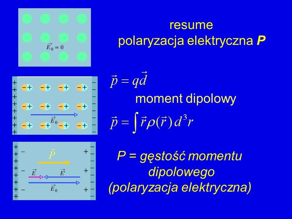 resume polaryzacja elektryczna P moment dipolowy P = gęstość momentu dipolowego (polaryzacja elektryczna)
