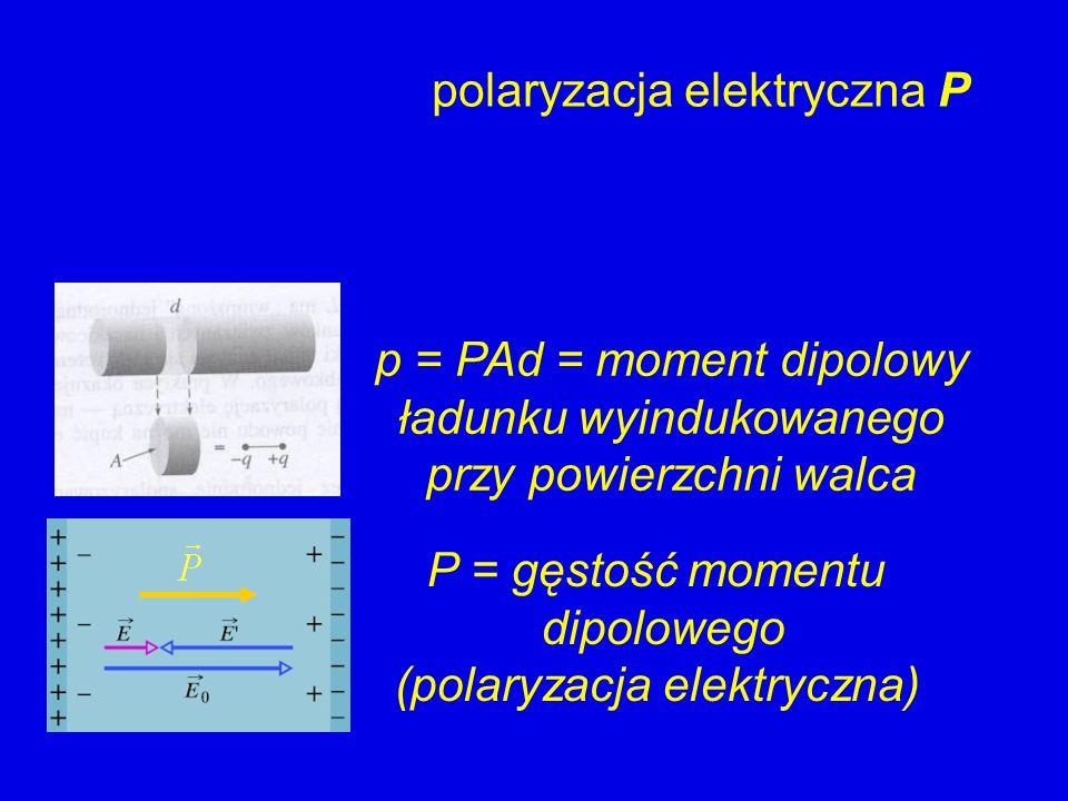 P = gęstość momentu dipolowego (polaryzacja elektryczna) p = PAd = moment dipolowy ładunku wyindukowanego przy powierzchni walca polaryzacja elektrycz