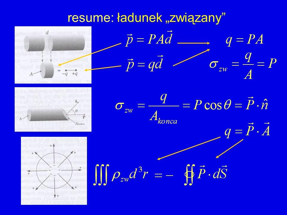 resume: ładunek związany