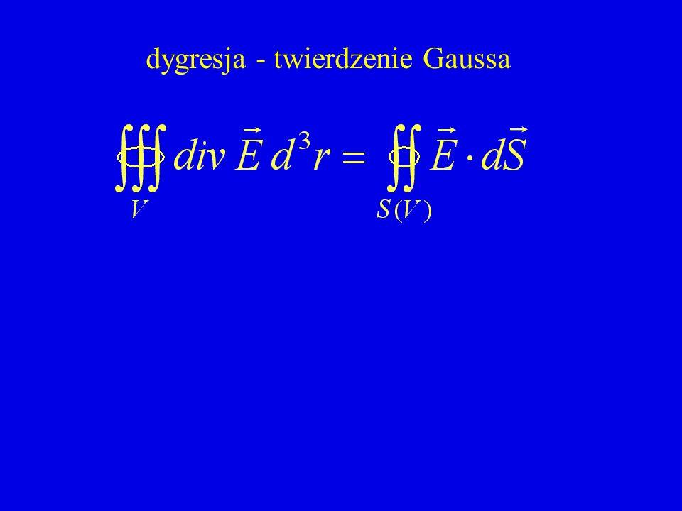 dygresja - twierdzenie Gaussa