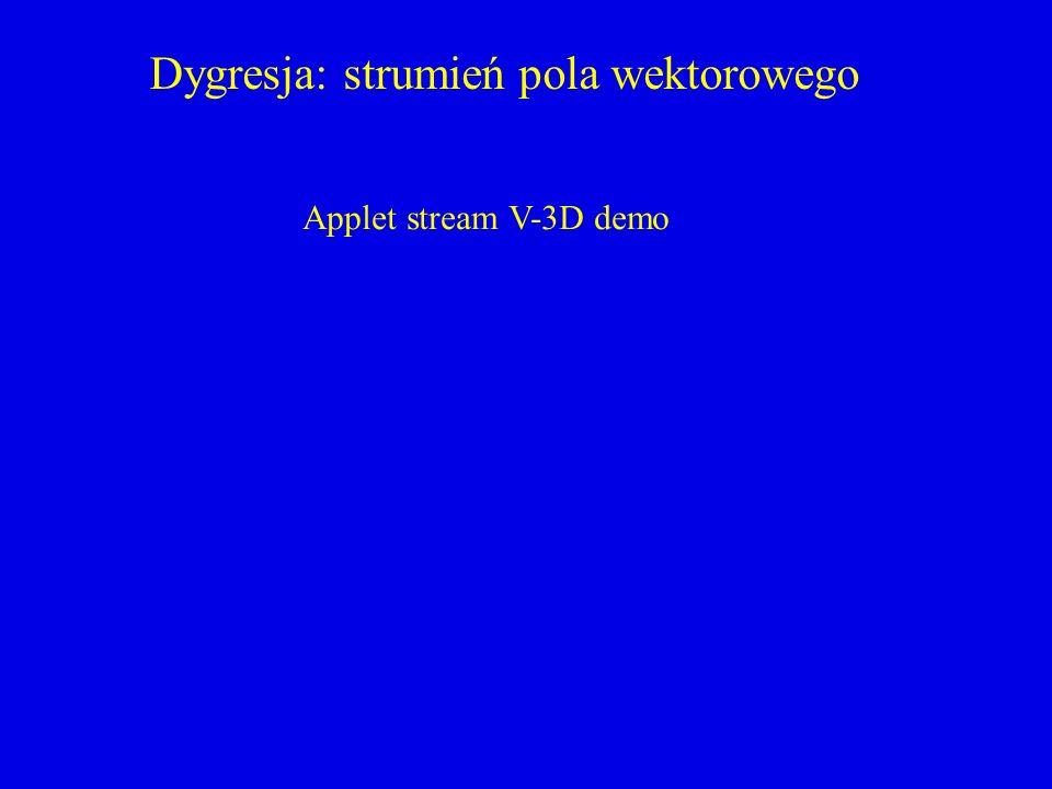 Dygresja: strumień pola wektorowego Applet stream V-3D demo