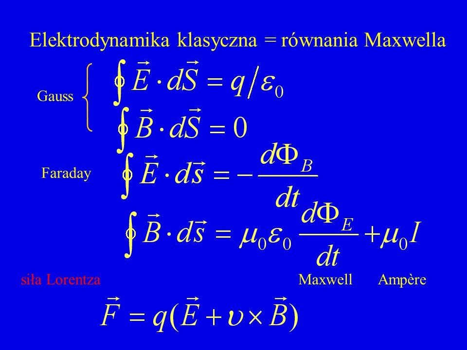 Elektrodynamika klasyczna = równania Maxwella Gauss Faraday AmpèreMaxwellsiła Lorentza