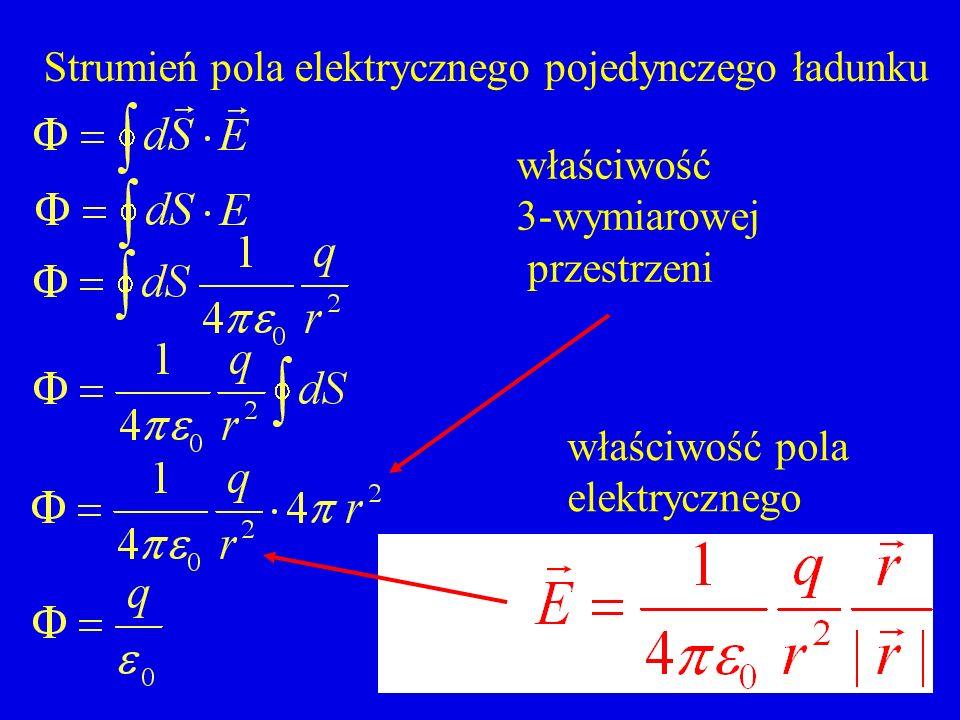 właściwość 3-wymiarowej przestrzeni właściwość pola elektrycznego Strumień pola elektrycznego pojedynczego ładunku