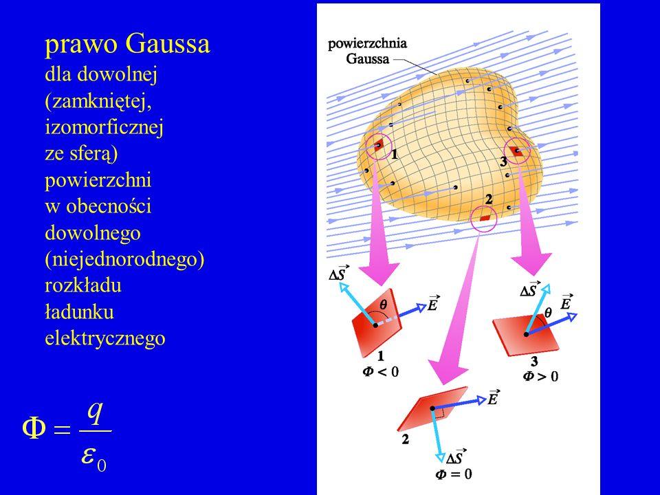 prawo Gaussa dla dowolnej (zamkniętej, izomorficznej ze sferą) powierzchni w obecności dowolnego (niejednorodnego) rozkładu ładunku elektrycznego