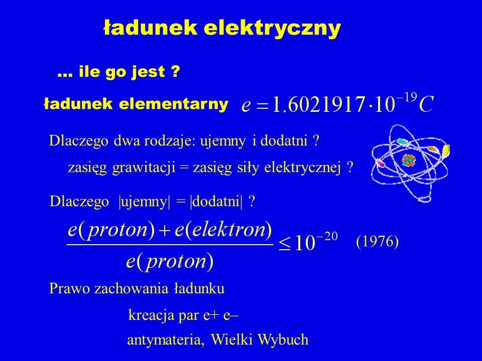 … ile go jest ? (1976) Prawo zachowania ładunku kreacja par e+ e– antymateria, Wielki Wybuch Dlaczego dwa rodzaje: ujemny i dodatni ? Dlaczego |ujemny
