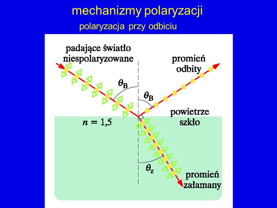 mechanizmy polaryzacji polaryzacja przy odbiciu