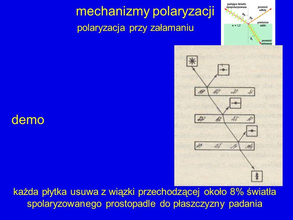 mechanizmy polaryzacji polaryzacja przy załamaniu każda płytka usuwa z wiązki przechodzącej około 8% światła spolaryzowanego prostopadle do płaszczyzn