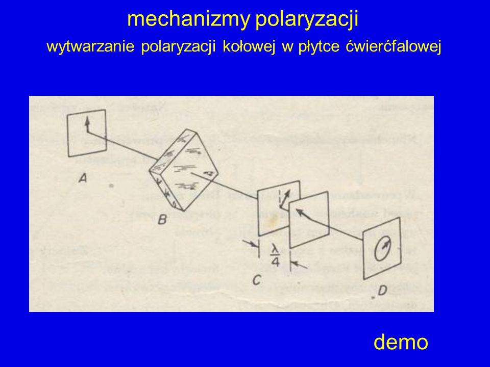 mechanizmy polaryzacji wytwarzanie polaryzacji kołowej w płytce ćwierćfalowej demo