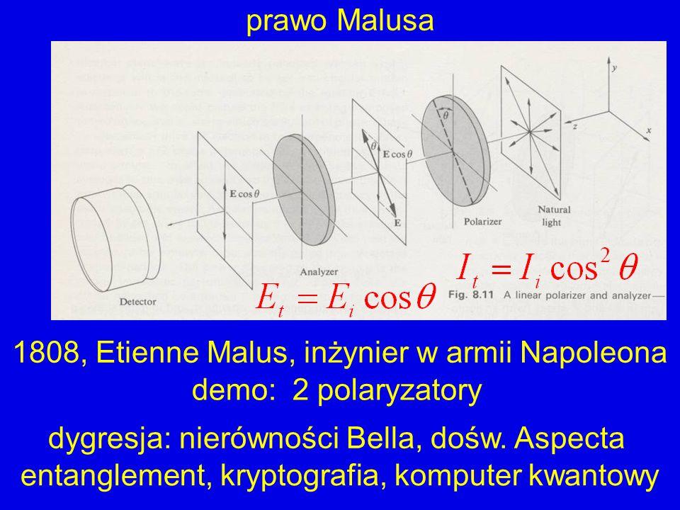 prawo Malusa 1808, Etienne Malus, inżynier w armii Napoleona entanglement, kryptografia, komputer kwantowy demo: 2 polaryzatory dygresja: nierówności