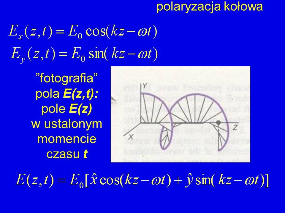 polaryzacja kołowa fotografia pola E(z,t): pole E(z) w ustalonym momencie czasu t