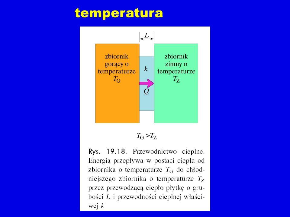 ciśnienie demo: model barometru Wiki