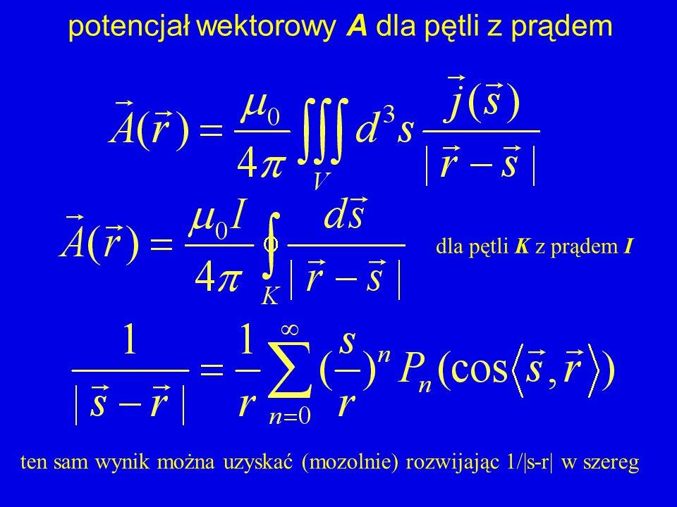 potencjał wektorowy A dla pętli z prądem dla pętli K z prądem I ten sam wynik można uzyskać (mozolnie) rozwijając 1/|s-r| w szereg