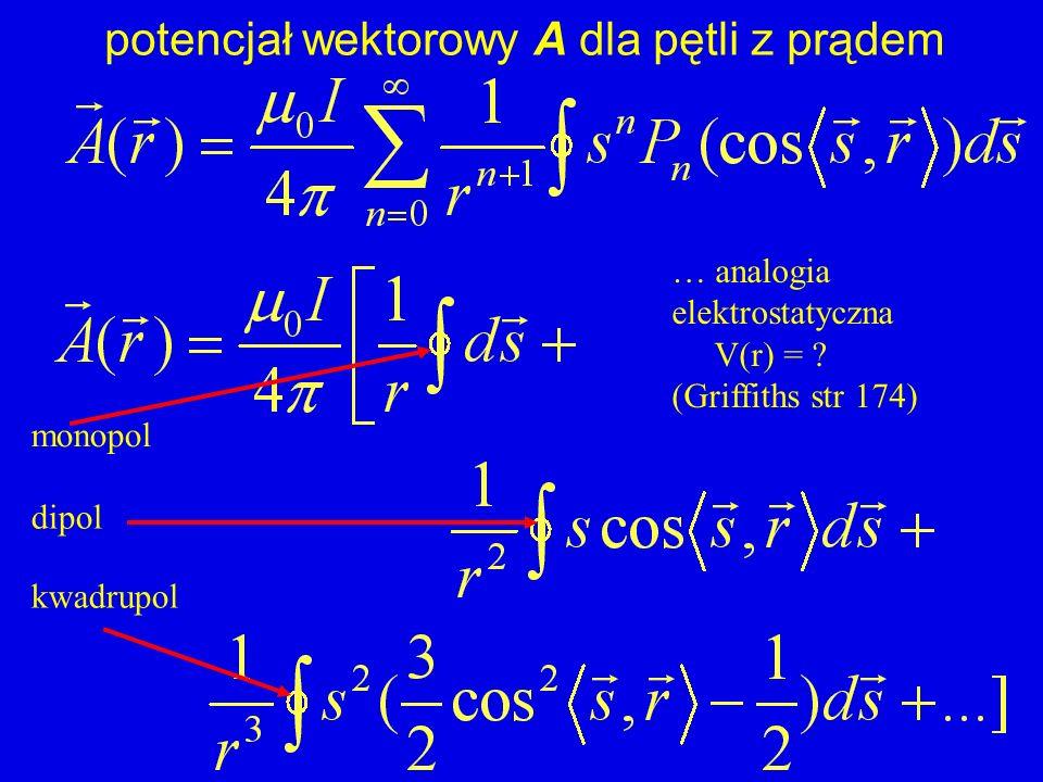 potencjał wektorowy A dla pętli z prądem monopol kwadrupol dipol … analogia elektrostatyczna V(r) = ? (Griffiths str 174)