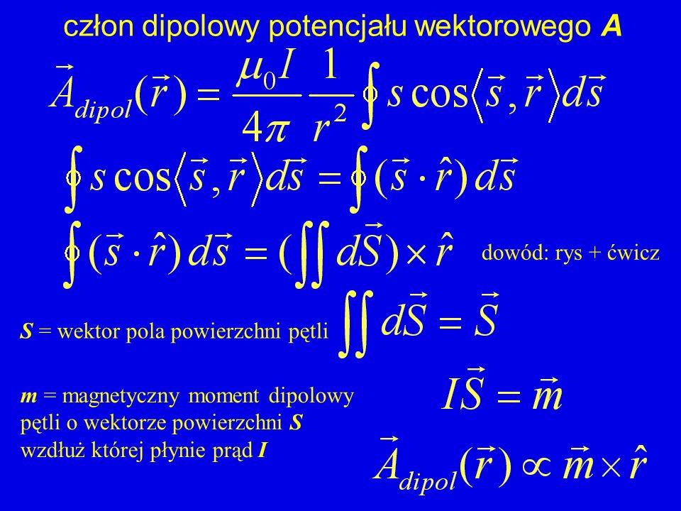 człon dipolowy potencjału wektorowego A dowód: rys + ćwicz S = wektor pola powierzchni pętli m = magnetyczny moment dipolowy pętli o wektorze powierzc