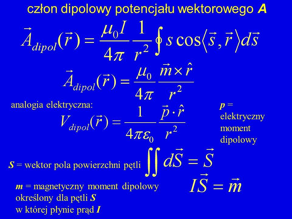 człon dipolowy potencjału wektorowego A S = wektor pola powierzchni pętli m = magnetyczny moment dipolowy określony dla pętli S w której płynie prąd I