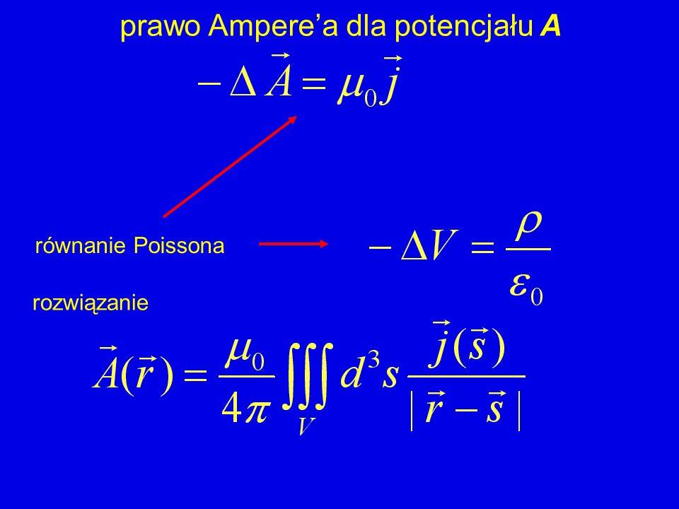 prawo Amperea dla potencjału A rozwiązanie równanie Poissona