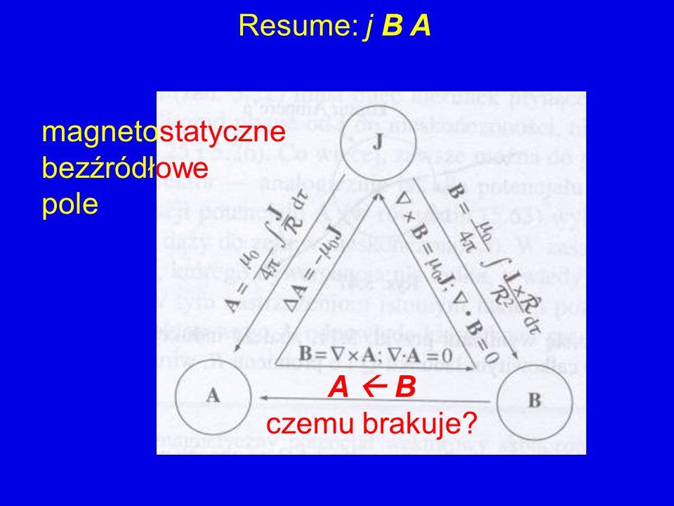 Resume: j B A magnetostatyczne bezźródłowe pole A B czemu brakuje?