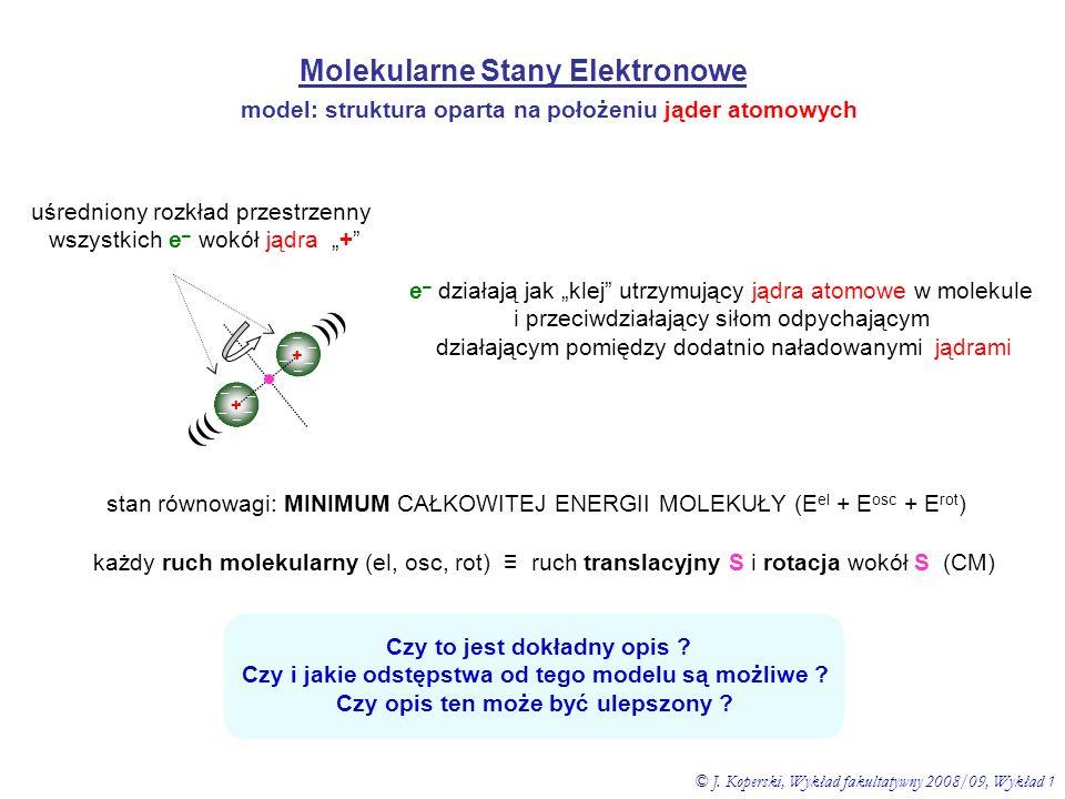 Molekularne Stany Elektronowe ((())) model: struktura oparta na położeniu jąder atomowych uśredniony rozkład przestrzenny wszystkich e – wokół jądra +
