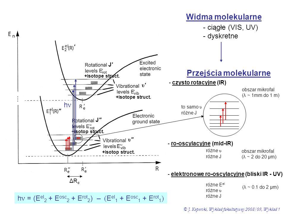 ΔReΔRe … Widma molekularne - ciągłe (VIS, UV) - dyskretne Przejścia molekularne - czysto rotacyjne (IR) +isotope struct. +isotop struct. J J υ υ obsza