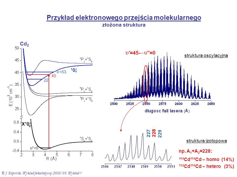 υ=45 υ=0 22 υ=53 228 229 227 υ=0 45 X10+X10+ g 10+10+ u Przykład elektronowego przejścia molekularnego złożona struktura Cd 2 struktura oscylacyjna st