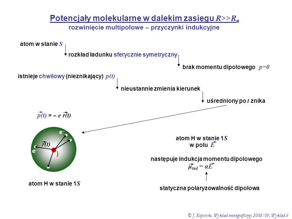 rozwinięcie multipolowe – przyczynki indukcyjne atom w stanie S rozkład ładunku sferycznie symetryczny brak momentu dipolowego p=0 istnieje chwilowy (