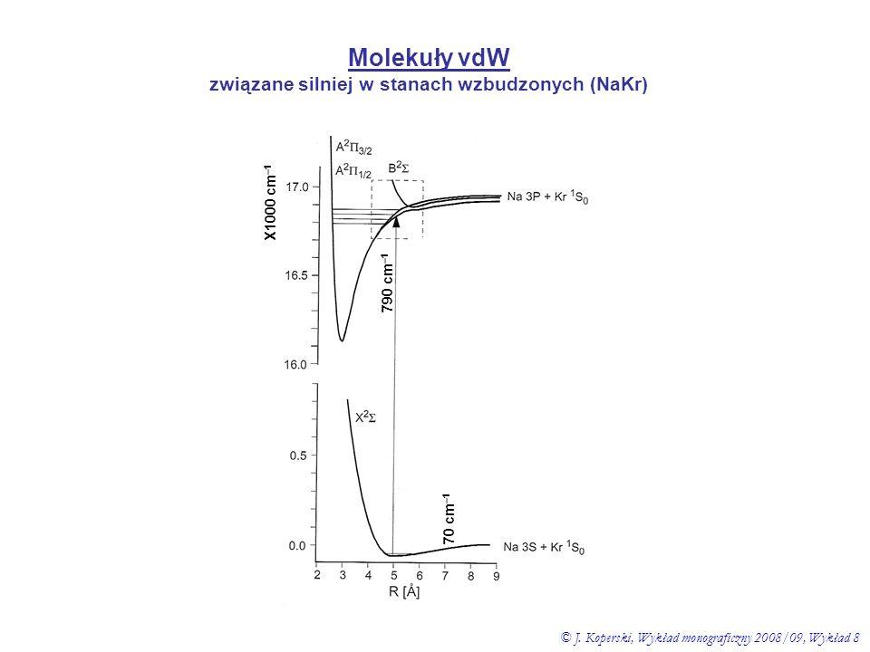 Molekuły vdW związane silniej w stanach wzbudzonych (NaKr) X1000 cm –1 70 cm –1 790 cm –1 © J. Koperski, Wykład monograficzny 2008/09, Wykład 8