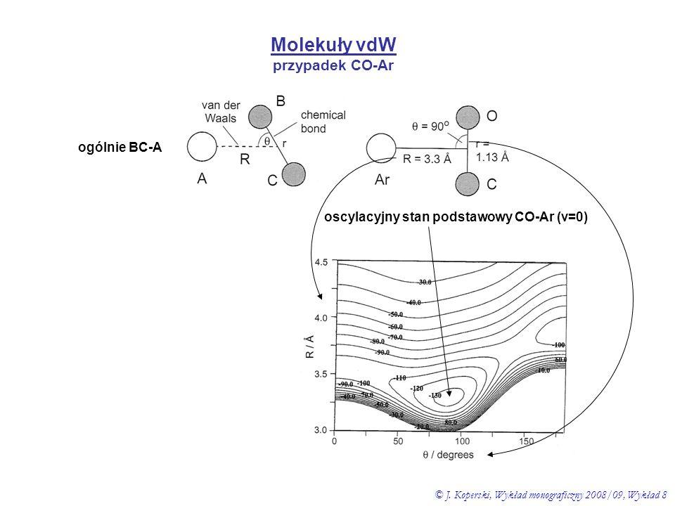 Molekuły vdW przypadek CO-Ar oscylacyjny stan podstawowy CO-Ar (v=0) ogólnie BC-A © J. Koperski, Wykład monograficzny 2008/09, Wykład 8