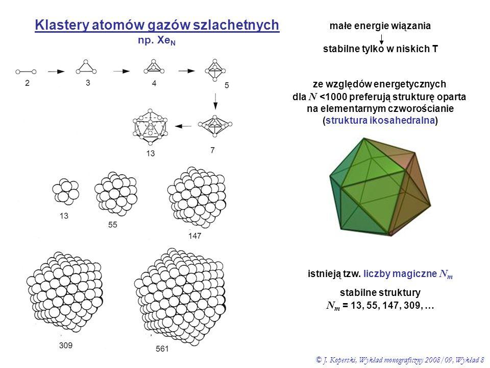 Klastery atomów gazów szlachetnych np. Xe N małe energie wiązania stabilne tylko w niskich T ze względów energetycznych dla N <1000 preferują struktur
