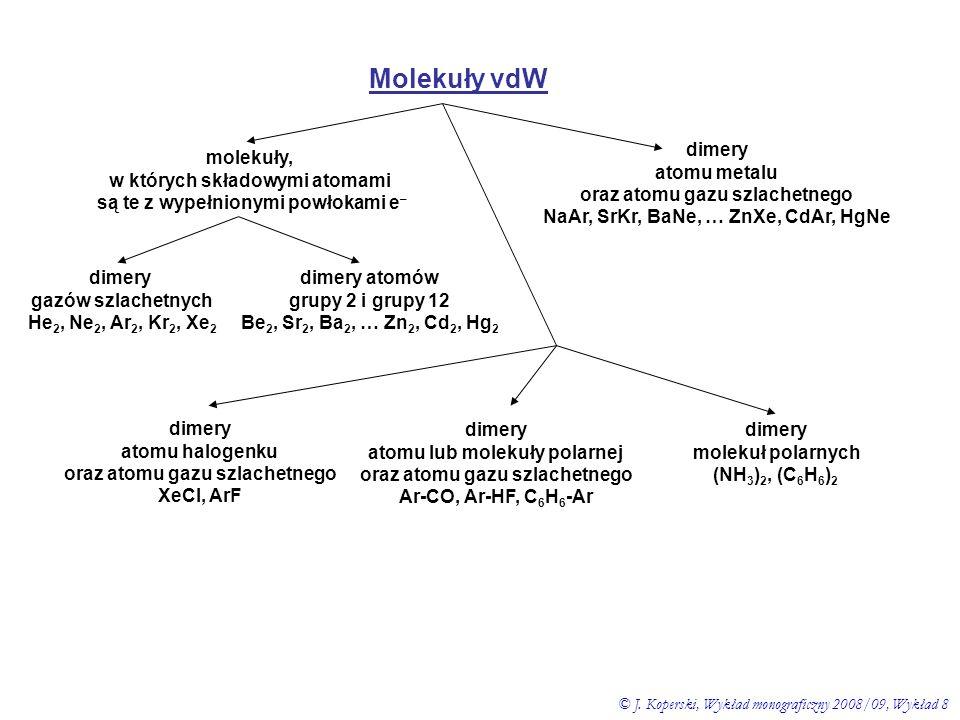 Molekuły vdW molekuły, w których składowymi atomami są te z wypełnionymi powłokami e – dimery atomu metalu oraz atomu gazu szlachetnego NaAr, SrKr, Ba