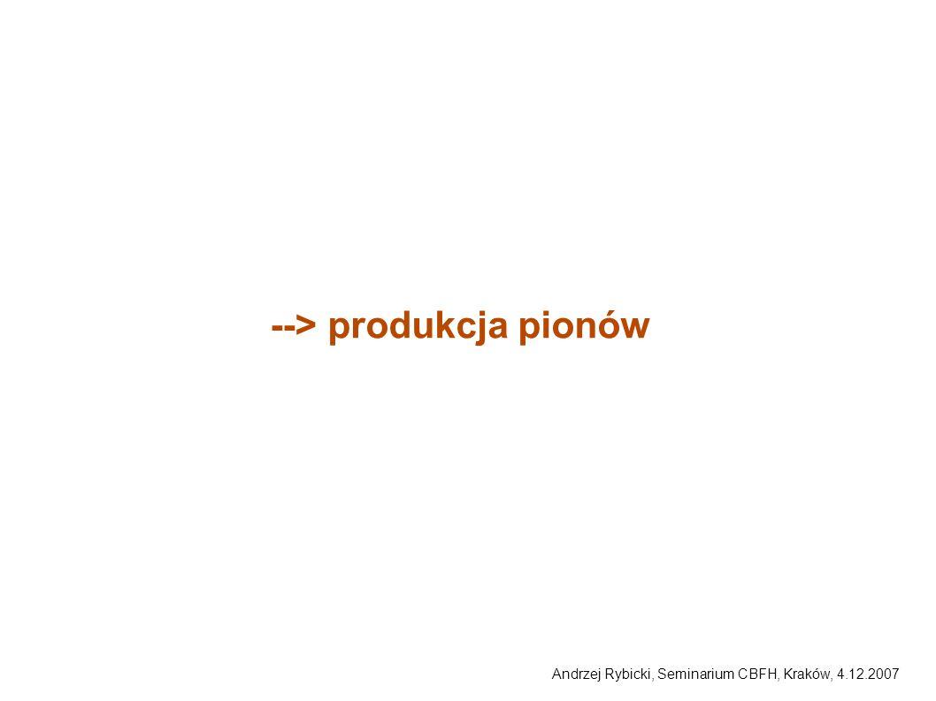 Andrzej Rybicki, Seminarium CBFH, Kraków, 4.12.2007 --> produkcja pionów