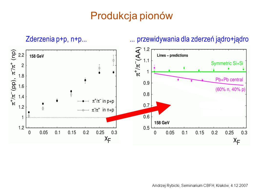 Andrzej Rybicki, Seminarium CBFH, Kraków, 4.12.2007 Produkcja pionów Zderzenia p+p, n+p...... przewidywania dla zderzeń jądro+jądro