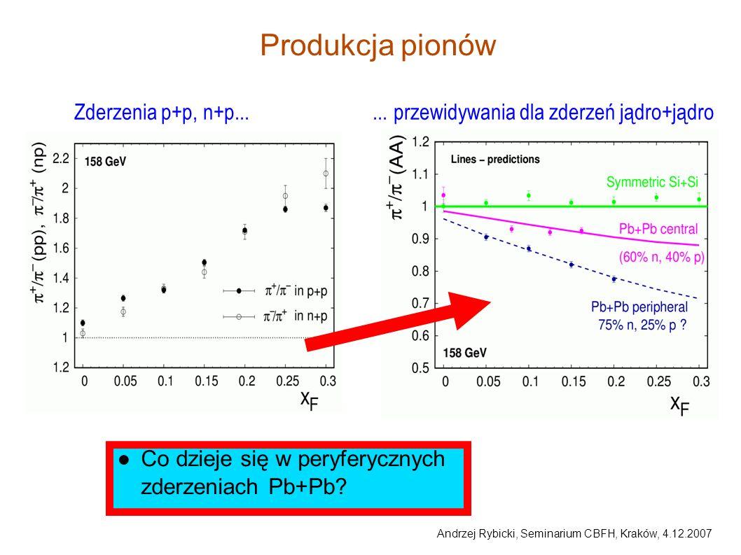 Andrzej Rybicki, Seminarium CBFH, Kraków, 4.12.2007 Co dzieje się w peryferycznych zderzeniach Pb+Pb? Produkcja pionów Zderzenia p+p, n+p...... przewi