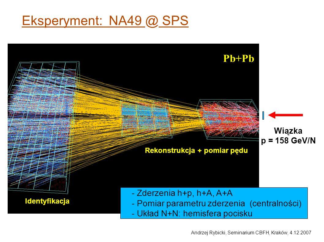 Andrzej Rybicki, Seminarium CBFH, Kraków, 4.12.2007 Wiązka p = 158 GeV/N Identyfikacja - Zderzenia h+p, h+A, A+A - Pomiar parametru zderzenia (central