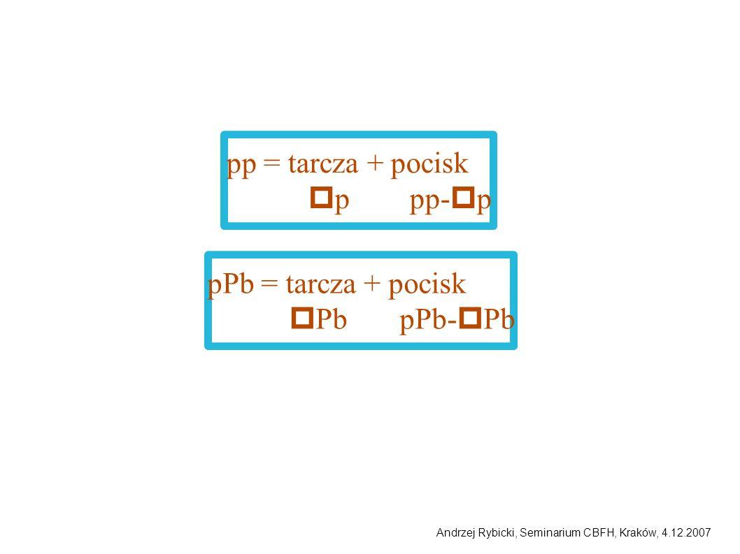 Andrzej Rybicki, Seminarium CBFH, Kraków, 4.12.2007 pp = tarcza + pocisk p p pp- p p pPb = tarcza + pocisk p Pb pPb- p Pb