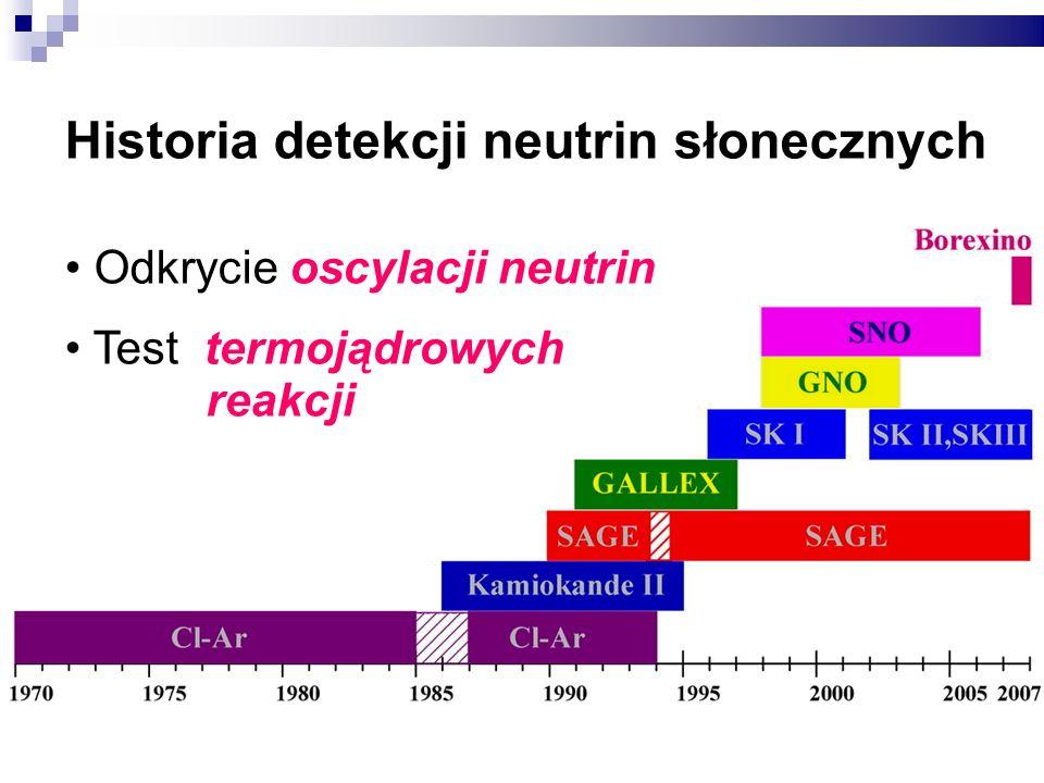 Historia detekcji neutrin słonecznych Odkrycie oscylacji neutrin Test termojądrowych reakcji