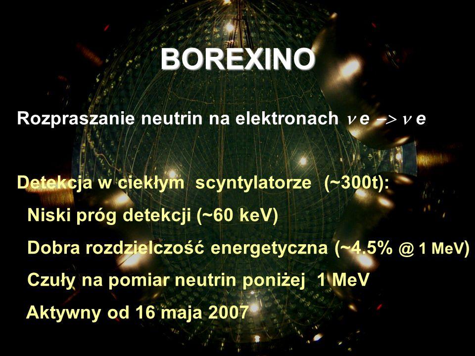 BOREXINO Rozpraszanie neutrin na elektronach e e Detekcja w ciekłym scyntylatorze (~300t): Niski próg detekcji (~60 keV) Dobra rozdzielczość energetyczna (~4.5% @ 1 MeV ) Czuły na pomiar neutrin poniżej 1 MeV Aktywny od 16 maja 2007