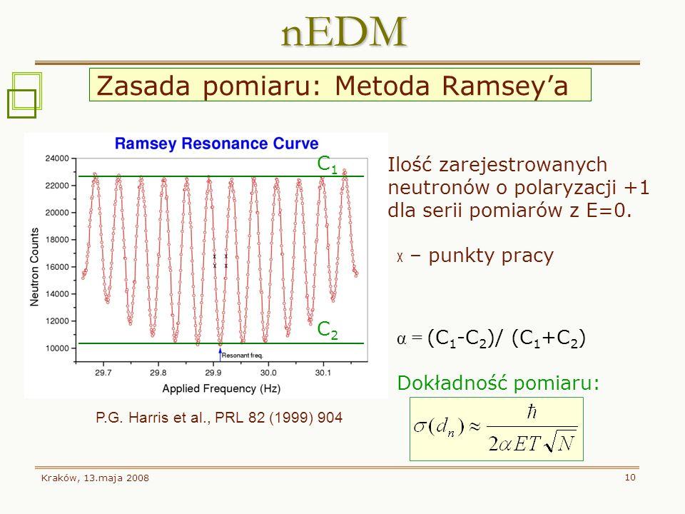 Kraków, 13.maja 2008 10 nEDM P.G. Harris et al., PRL 82 (1999) 904 Ilość zarejestrowanych neutronów o polaryzacji +1 dla serii pomiarów z E=0. x – pun