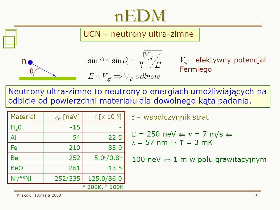 Kraków, 13.maja 2008 11 nEDM UCN – neutrony ultra-zimne n θ V ef - efektywny potencjał Fermiego Neutrony ultra-zimne to neutrony o energiach umożliwia