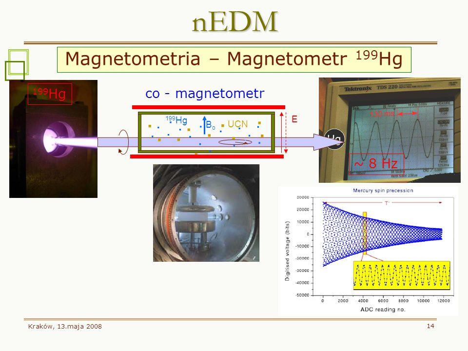 Kraków, 13.maja 2008 14 Magnetometria – Magnetometr 199 Hg nEDM · · · · · · · · · · · · · · · · · · · · · · · · · BoBo E UCN 199 Hg ~ 8 Hz 199 Hg co -