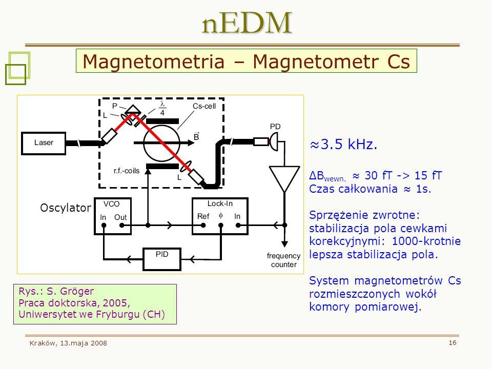 Kraków, 13.maja 2008 16 Magnetometria – Magnetometr Cs nEDM Rys.: S. Gröger Praca doktorska, 2005, Uniwersytet we Fryburgu (CH) 3.5 kHz. ΔB wewn. 30 f