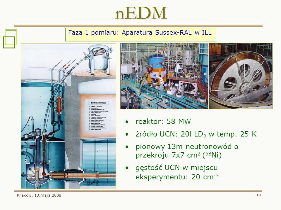 Kraków, 13.maja 2008 18 Faza 1 pomiaru: Aparatura Sussex-RAL w ILL nEDM reaktor: 58 MW źródło UCN: 20l LD 2 w temp. 25 K pionowy 13m neutronowód o prz