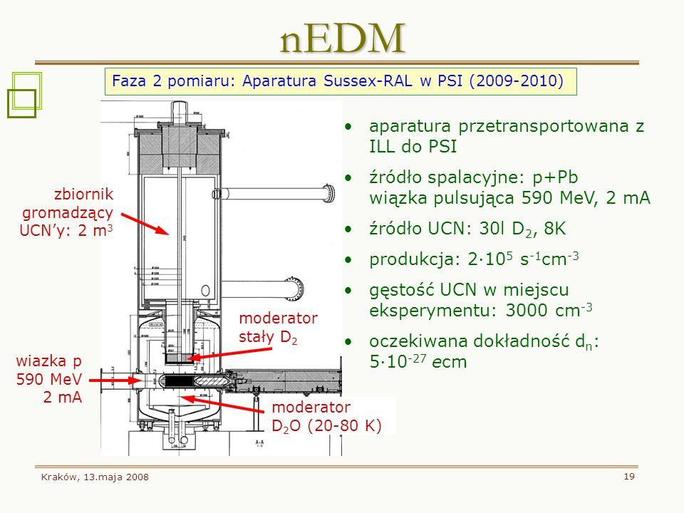 Kraków, 13.maja 2008 19 nEDM Faza 2 pomiaru: Aparatura Sussex-RAL w PSI (2009-2010) aparatura przetransportowana z ILL do PSI źródło spalacyjne: p+Pb