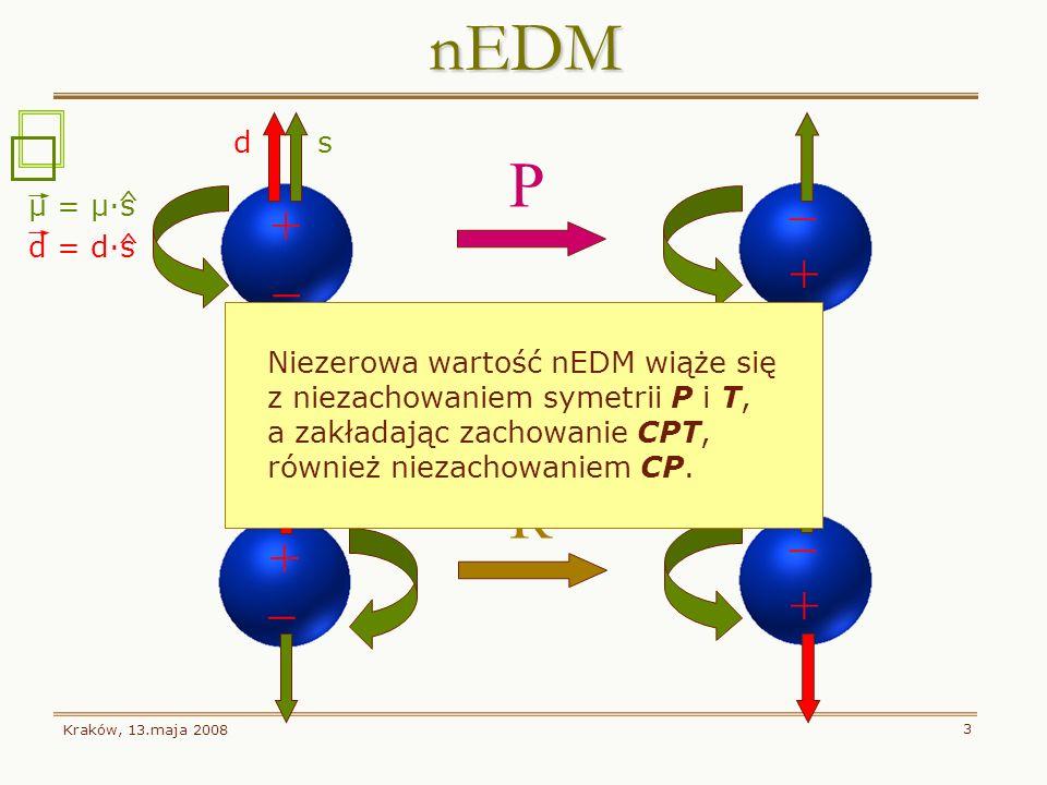 Kraków, 13.maja 2008 3 nEDM + _ sd + _ P + _ T + _ R μ = μ·s d = d·s ^ ^ Niezerowa wartość nEDM wiąże się z niezachowaniem symetrii P i T, a zakładają